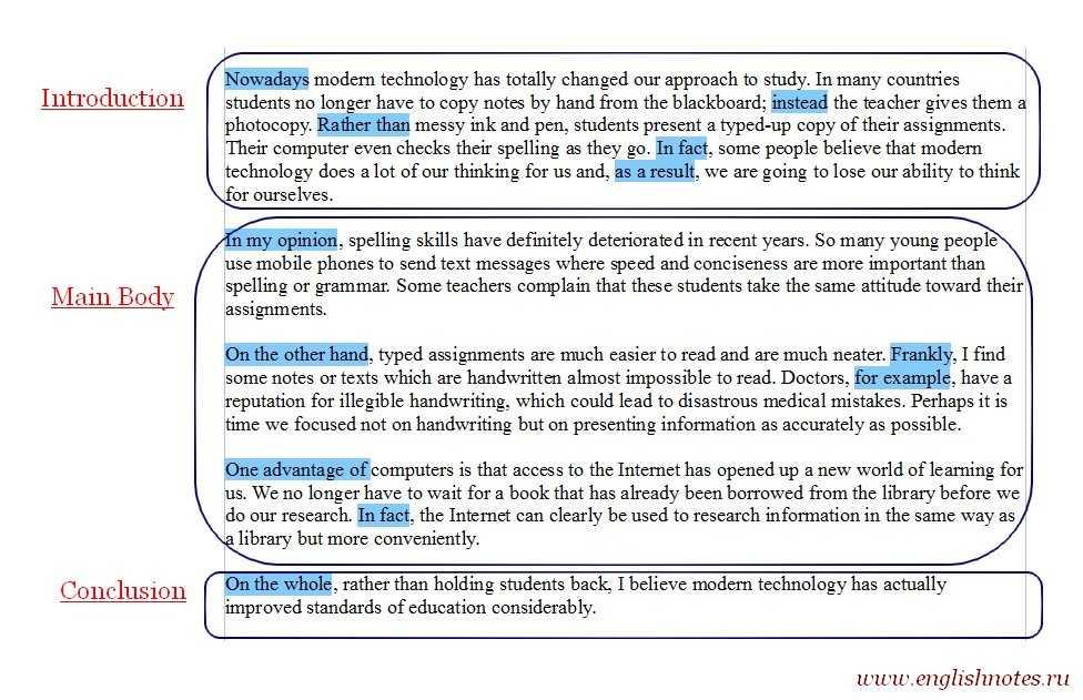 Как правильно выполнить письменное задание?