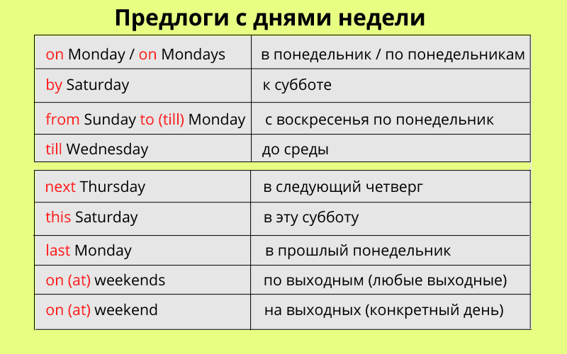 Дни недели / Days of the week