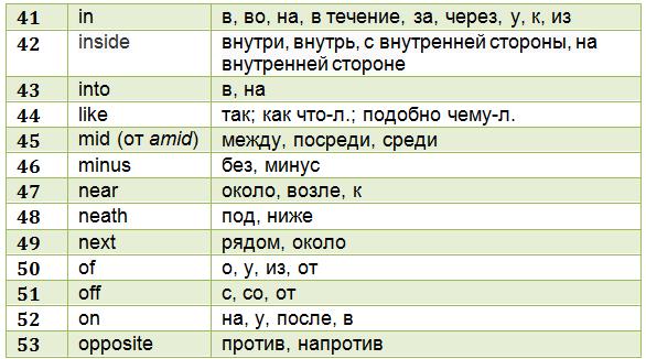anglijskie-predlogi-tablica-4-