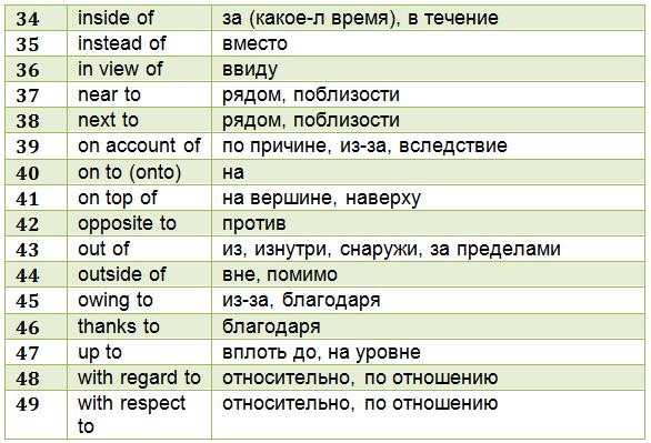 таблица составных английских предлогов - 3