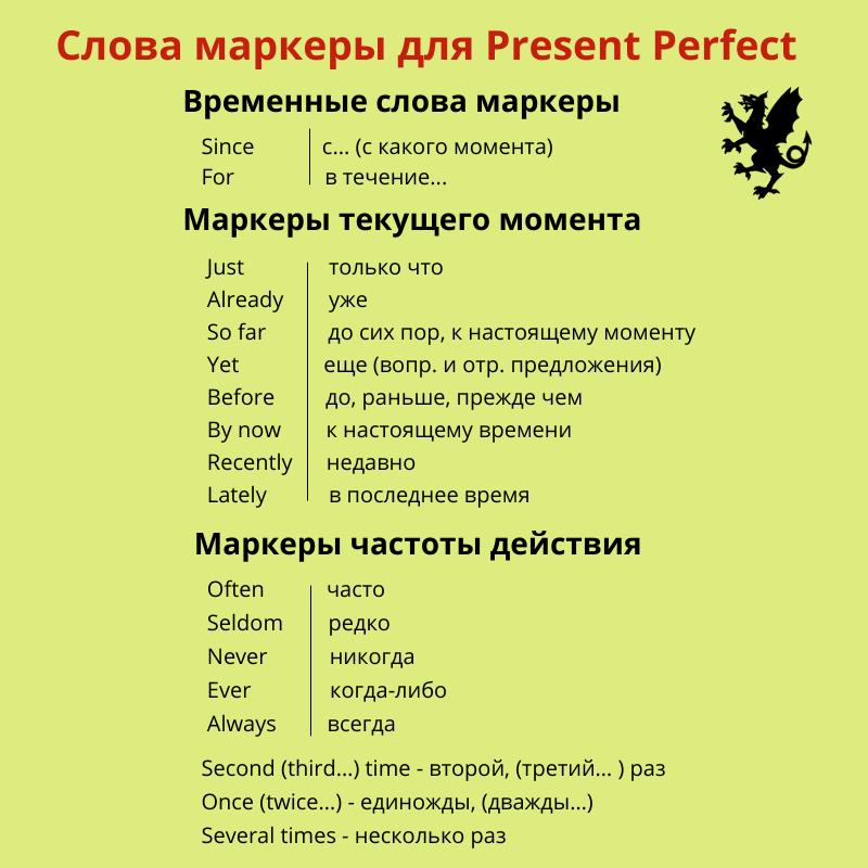 Слова маркеры для Present Perfect