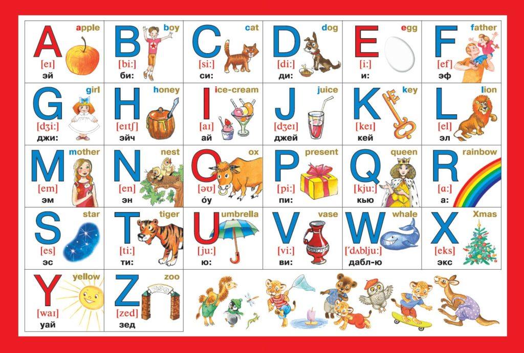 Алфавит - English alphabet for children!
