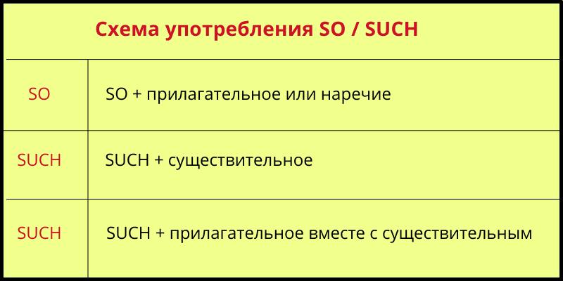 Правила употребления SO / SUCH в английском