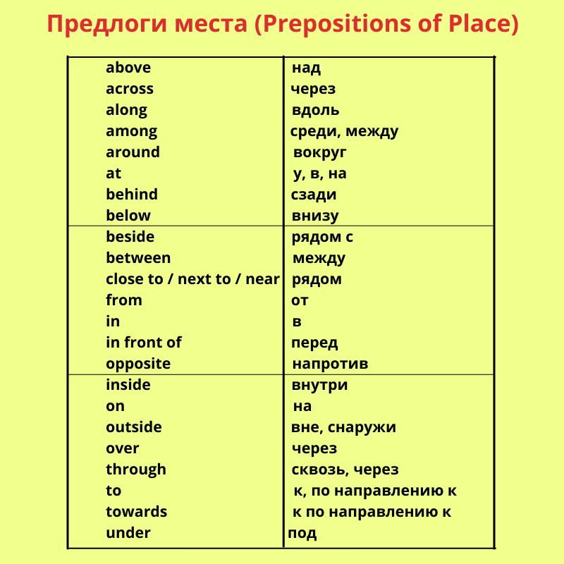 таблица предлоги места в английском