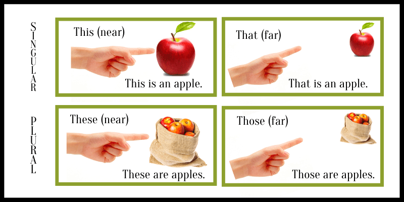 Местоимения в английском - English Pronouns